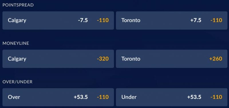 How many points do i give on a grey cup bet rosenthal inequality martingale betting