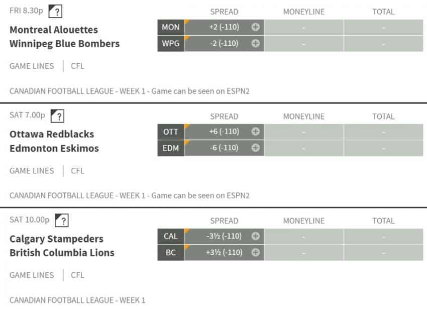 CFL week 1 lines bodog