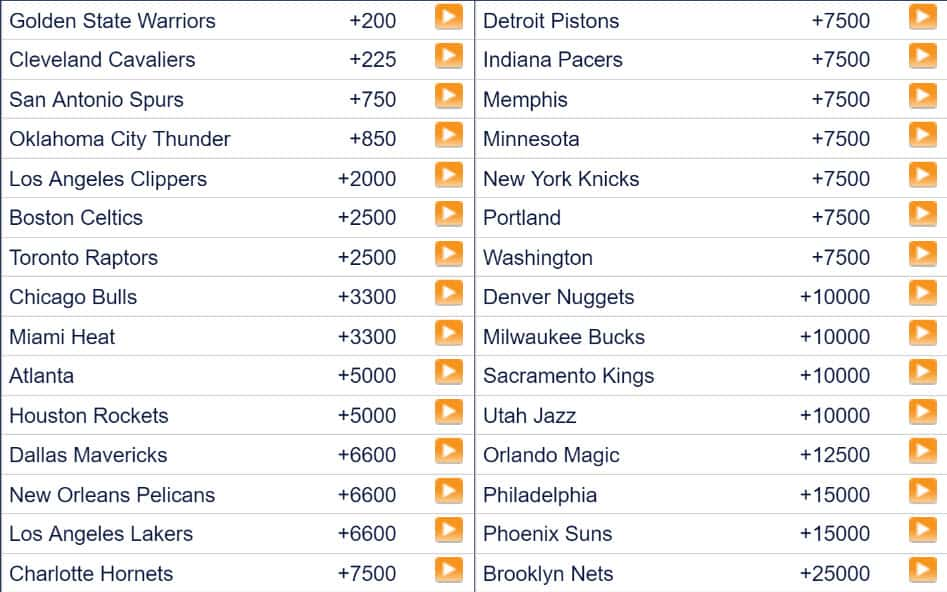 nba todays games odds and spreads