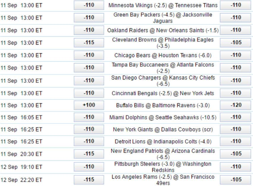 bonus code sportsbook expert picks vs spread nfl