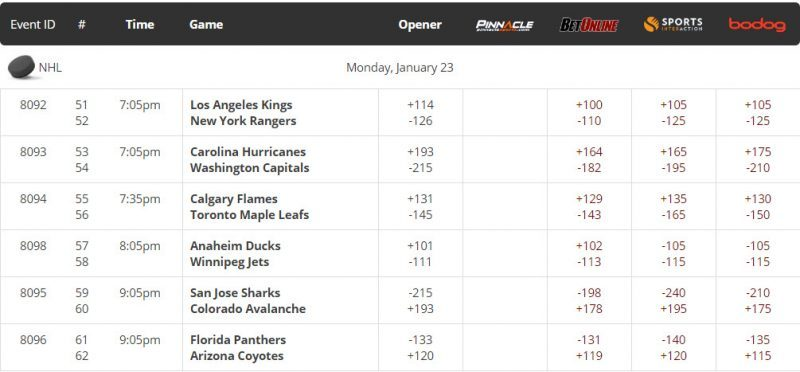 nfl prediction for tonight sport betting books