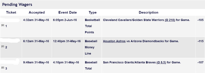 Average sports bet size