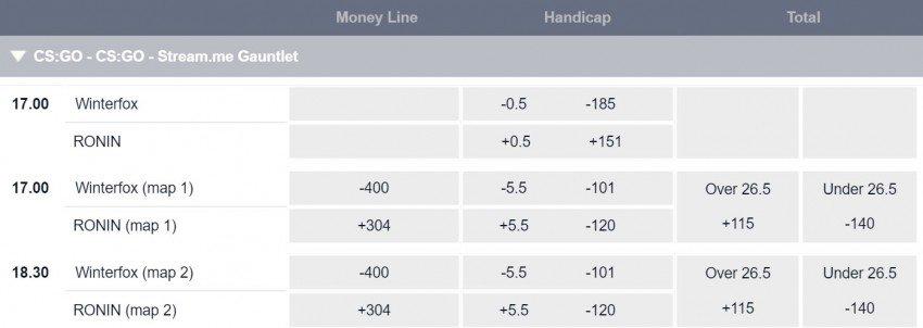 Pinnacle esports betting options