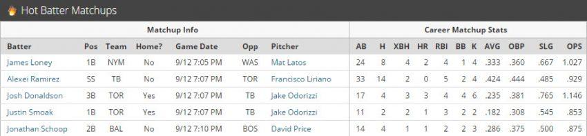 pitcher-vs-hitter-stats