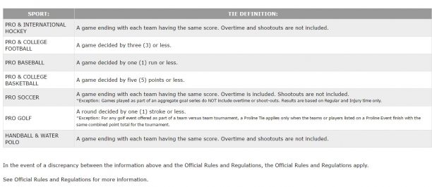 Proline Stadium tie rules