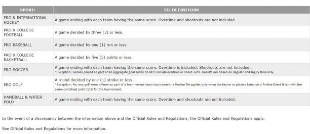 Proline Stadium tie rules