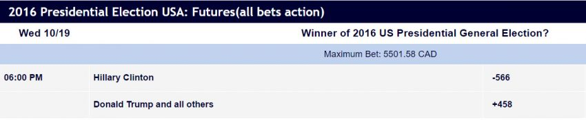 trump-election-odds