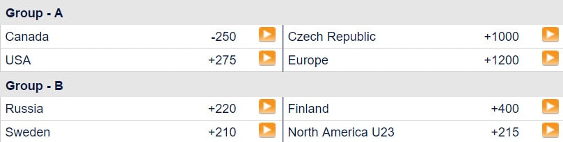 world-cup-of-hockey-group-odds